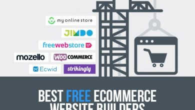 Photo of Top 3 Features Every eCommerce Website Should Have